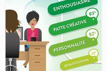 Job/études