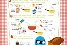 Cuisine / Atelier recettes