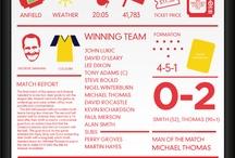 Arsenal FC Infographics