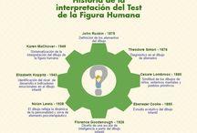 Infografias propias / Temas de interés relacionados con diferentes campos de la Psicología