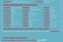 Screenwriting Infographics / Screenwriting Infographics