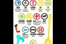 olympic statistics