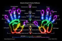 energy healing/alternatives