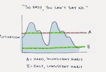 Habit-forming / Habits and Self-improvement