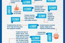 InfoGraphics / by Muhammad Azaz Qadir