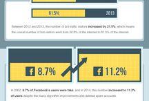infographics.