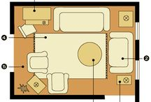 Home&room Layouts for inspiration