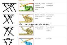 Crochet Theory