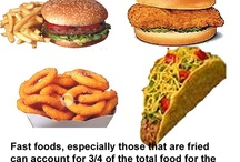 Fast Foods Can Top Out At 3/4 of the Day's Calories