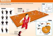 BALONCESTO / Baloncesto