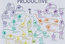 Lifestyle, Productivity, Time Management
