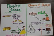 Physical Science in the Middle Grades (4th to 8th Grade) / All things PHYSICAL SCIENCE!  Anchor charts, activities, worksheets, games, cool stuff I find online, and a little humor!    #ThePensiveSloth