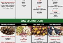 high lectin foods