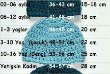 örgü bebek şapka ölçüleri