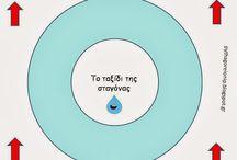 Ο ΚΥΚΛΟΣ ΤΟΥΝΕΡΟΥ-WATER CYCLE