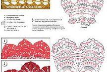 Spetsar kanter edging lace / Spetsar kanter edging lace