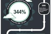 infographics / by Liza Richards