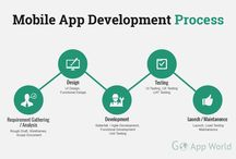 Mobile App Development Process