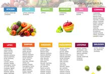 Zdrowe odżywianie Ilona