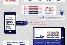Infographics Carrel