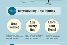 May - Bike Safety Awareness Month / by Dresher PT
