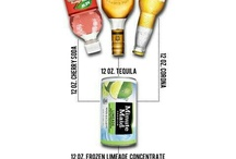 Best beerita / Drinks