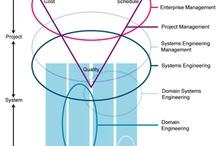 System Engineering / Interesting articles about System Engineering