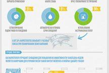 Инфографика: E-mail маркетинг / by Irina Potokina
