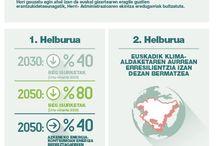 Estrategia Cambio Climático País Vasco KLIMA 2050