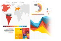 Webbased tools -infographics
