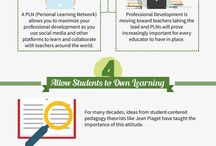 INFOGRAPHICS / Education infographics