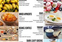 Pregnancy meals