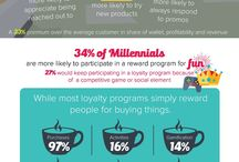 Infographics / Mobile marketing, personalization, contextual analytics and customer engagement