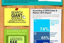 Infographics & Pinfographics