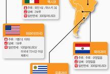 해외여행 필수정보 '면세한도' -아메리카편 / 해외여행 필수정보 '면세한도' -아메리카편