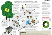 Infografias/infographics