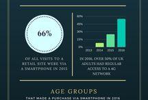 Infographics - Responsive Web Design