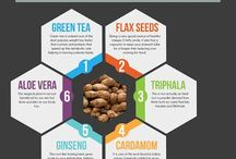 Spices: Weight Loss & Health