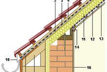 çatılar