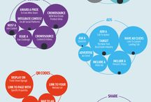 Facebook Marketing Tips and Infographics