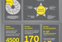 EY Infografiki / Infografiki opracowane przez firmę EY - światowego lidera w zakresie audytu, podatków, transakcji i usług doradczych.