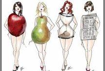 Typy figur kobiecych