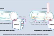 bbq/smoker/feu