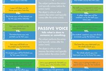 Writing Active Voice