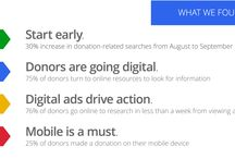 Google's Research on Donor Digital Paths / Google looked at a donor's path to donation, from initial research to final conversion. These are all the graphs. More here: http://think.withgoogle.com/databoard/ / by John Haydon