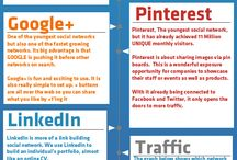Social Media / Social Media related stuff. Marketing, tips, statistics, info graphics, and other general information.