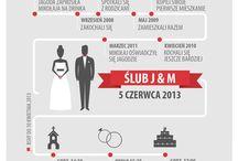 pomysły -ślub