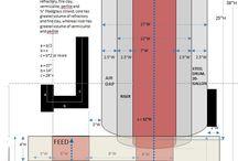 rakéta kályha méretezés