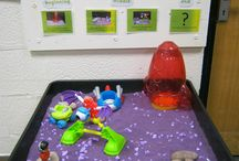 Supporting Teaching & Learning in Schools - Ideas / Ideas for activities with children