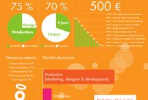 Web / Web design - inspiration -